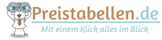 Titel der Website
